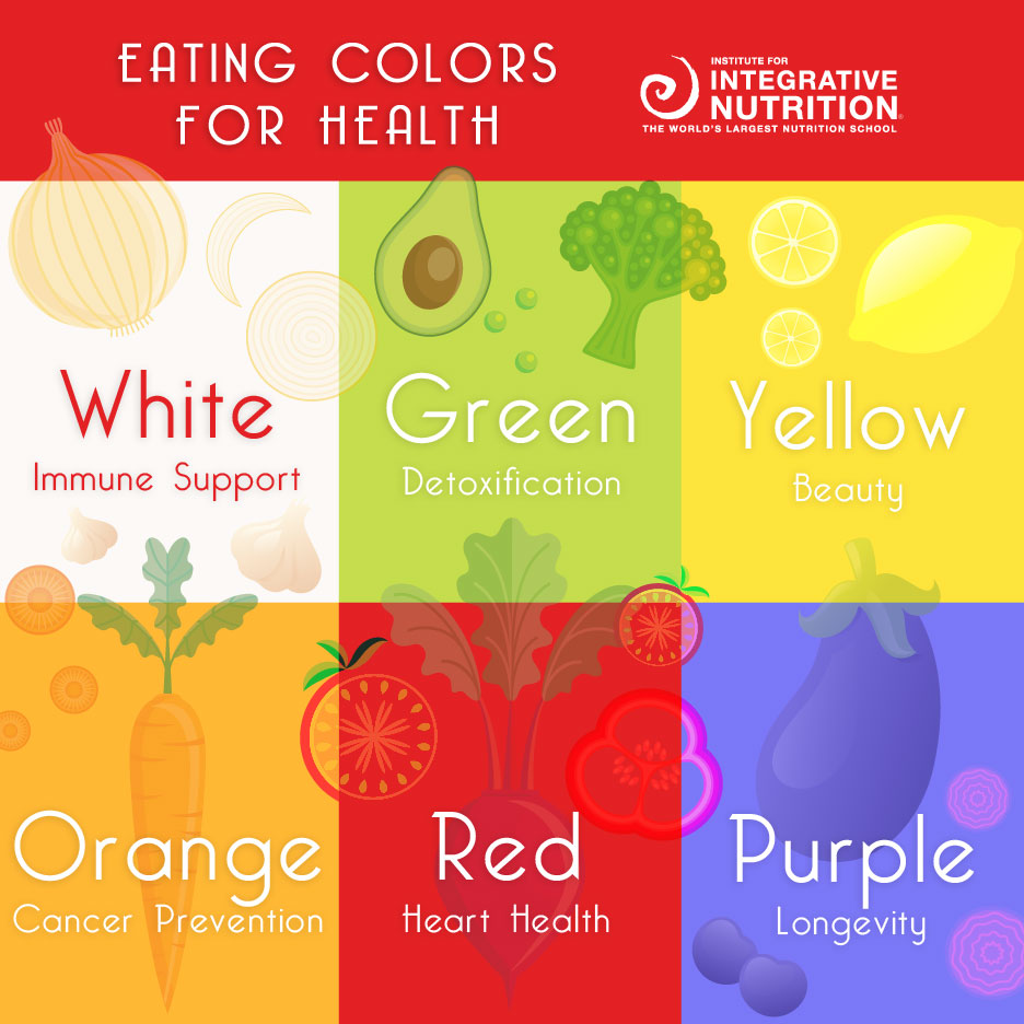 eatingcolors jpg Eat Your Colors for Optimal Health