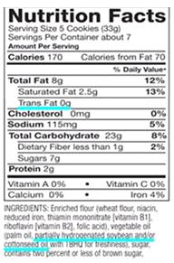 integrative nutrition scam